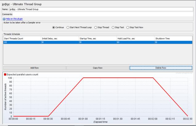 Load Testing with JMeter Advanced – Neil Killen